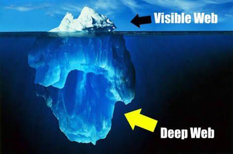Deep Web: a terra de ninguém da internet