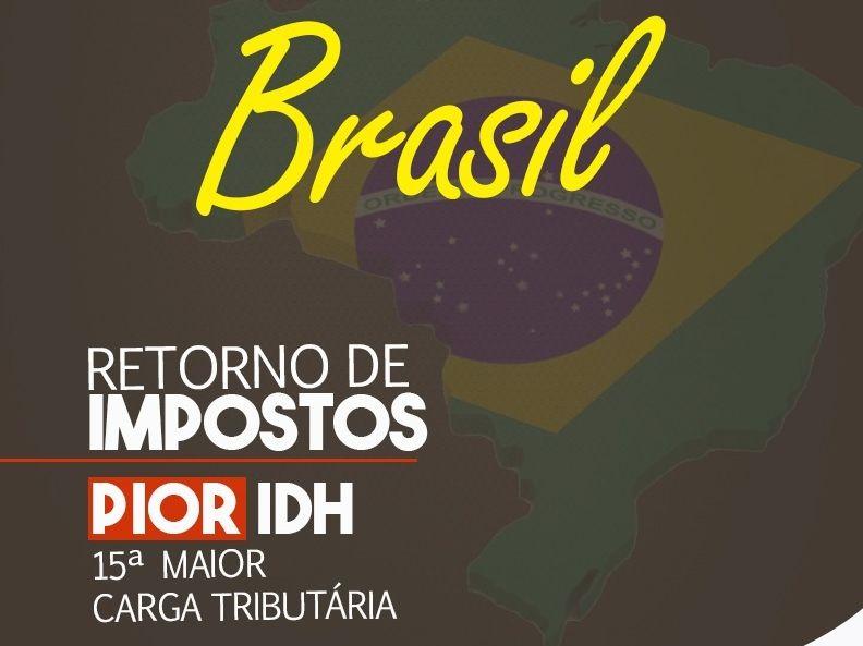 Impostos x Serviços: Brasil segue perdendo, diz estudo